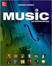 MP3 DOWNLOAD CARD FOR MUSIC: AN APPRECIATION, BRIEF