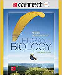 CONNECT ACCESS CARD FOR HUMAN BIOLOGY