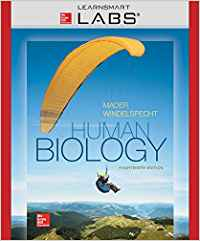 CONNECT WITH LEARNSMART ACCESS CARD TO ACCOMPANY MADER, HUMAN BIOLOGY 14/E