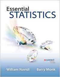 ESSENTIAL STATISTICS-52 WEEK ACCESS