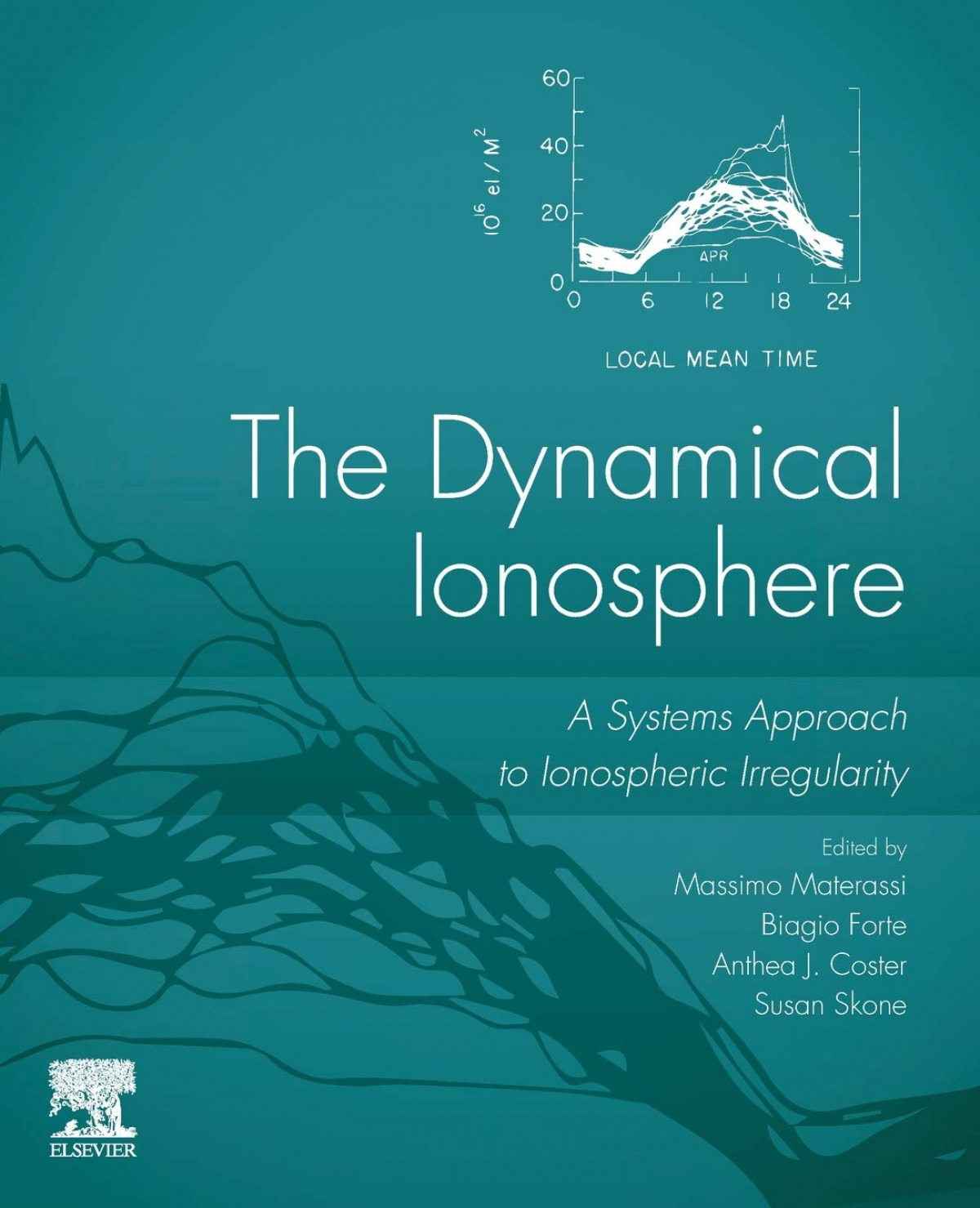 The dynamical ionosphere