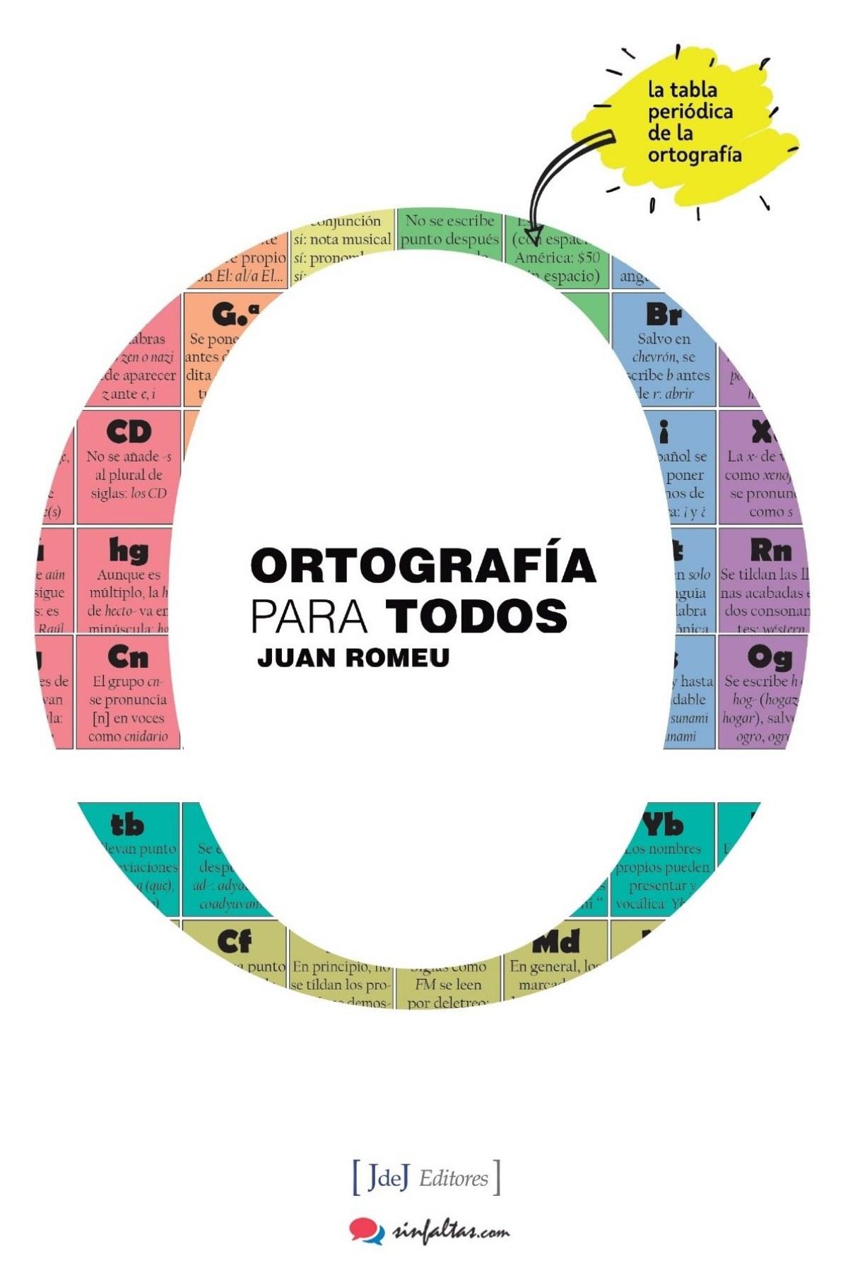 ORTOGRAFÍA PARA TODOS