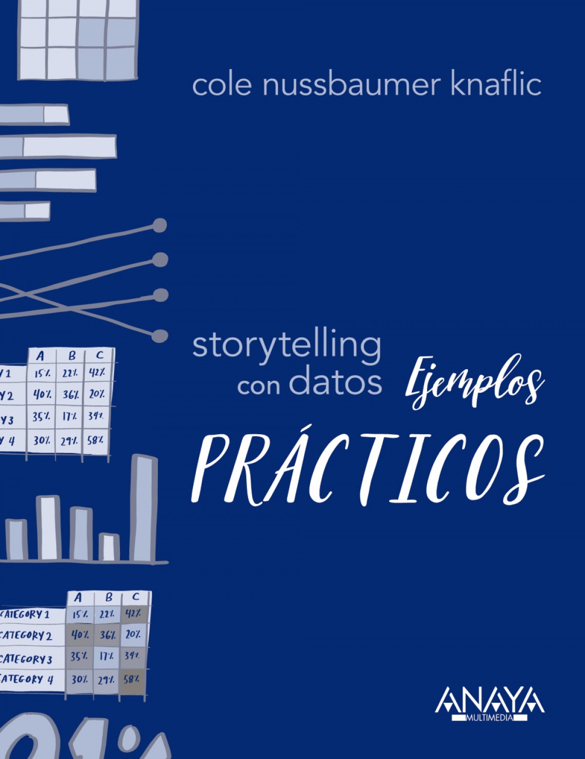 Storytelling con datos. Ejemplos prácticos