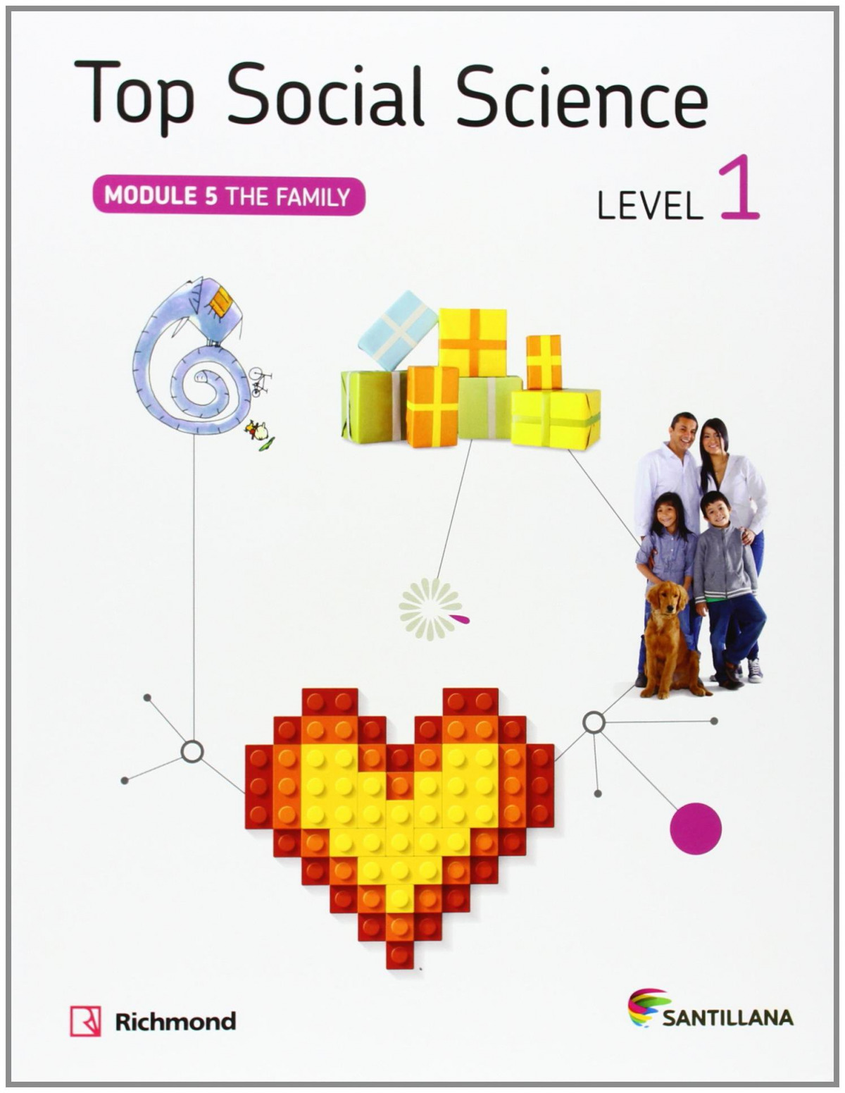 Top social science 1. The family