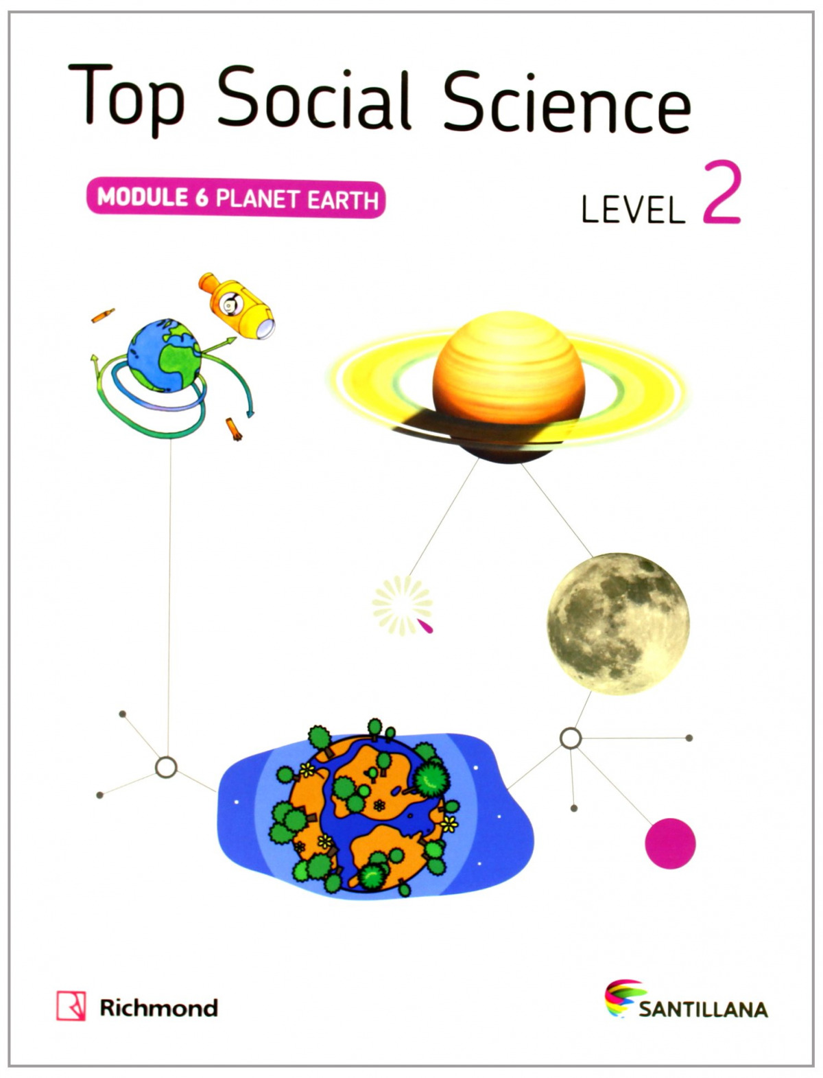 Top social science 2. Planet earth