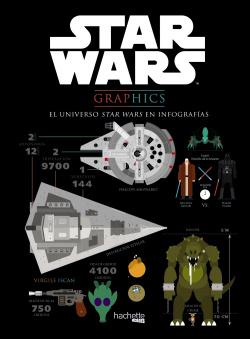 El universo star wars en infografías