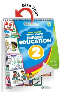 VISUAL CHARTS INFANT EDUCAT.(II) ROTAPOSTER