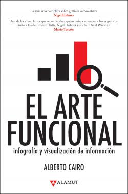 El arte funcional