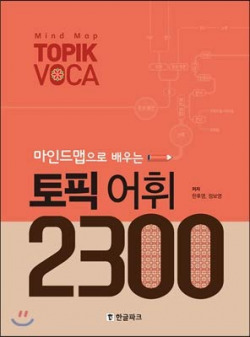 TOPICS COVERED IN MINDMAP VOCABULARY 2300 KOREAN